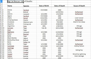 List of Deaths1